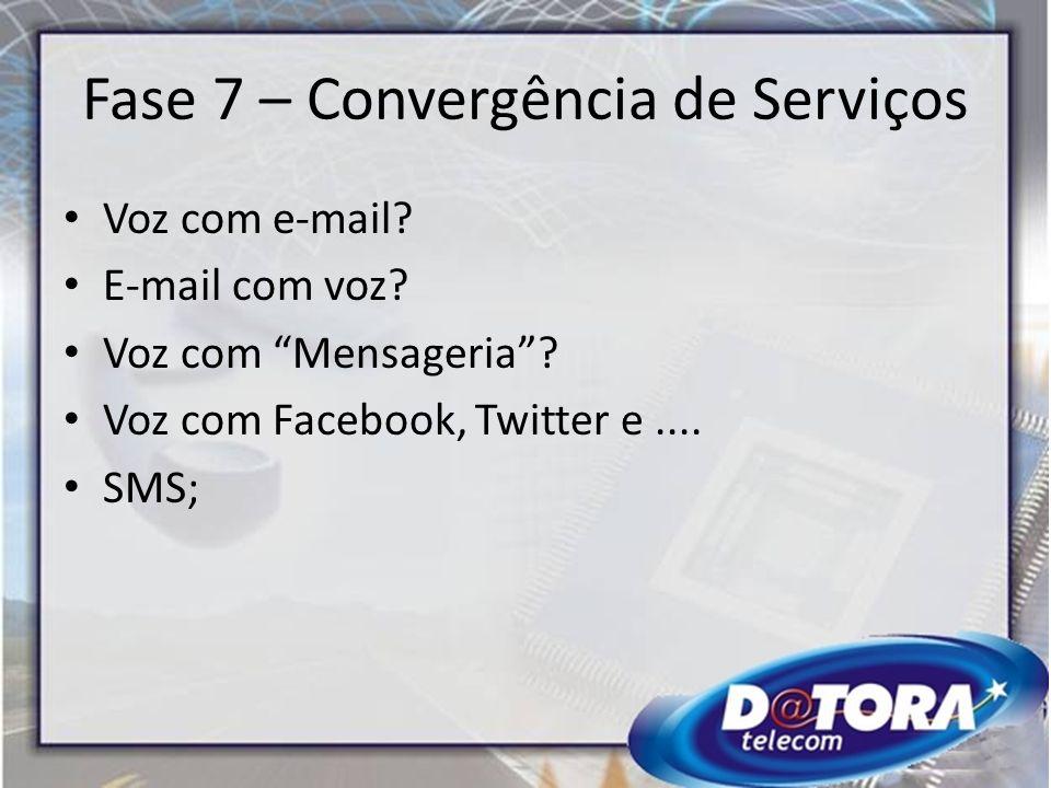Fase 7 – Convergência de Serviços Voz com e-mail? E-mail com voz? Voz com Mensageria? Voz com Facebook, Twitter e.... SMS;