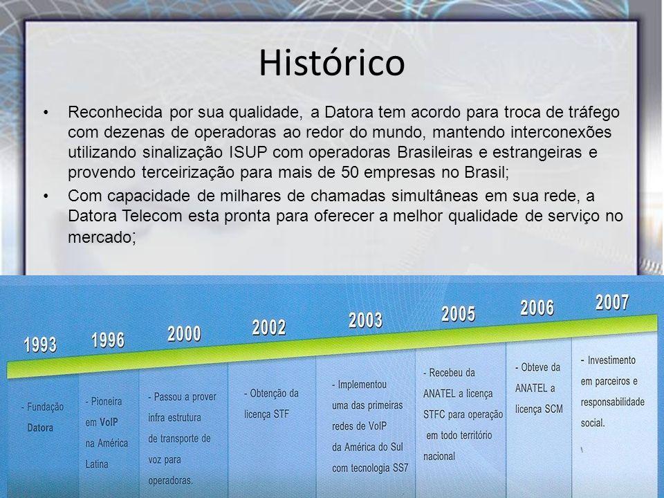 Histórico Reconhecida por sua qualidade, a Datora tem acordo para troca de tráfego com dezenas de operadoras ao redor do mundo, mantendo interconexões