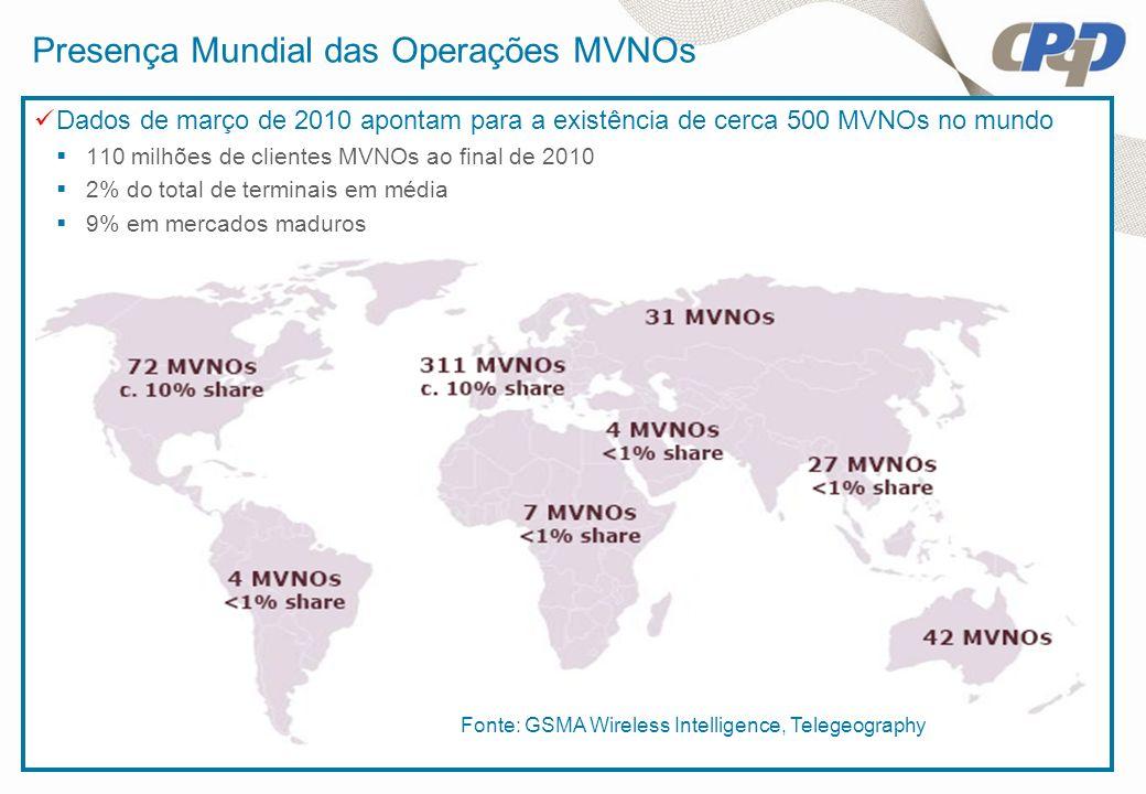 Presença Mundial das Operações MVNOs Dados de março de 2010 apontam para a existência de cerca 500 MVNOs no mundo 110 milhões de clientes MVNOs ao fin