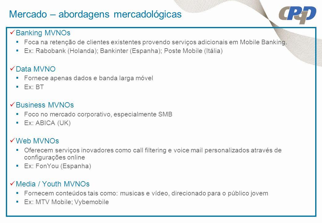 Mercado – abordagens mercadológicas Banking MVNOs Foca na retenção de clientes existentes provendo serviços adicionais em Mobile Banking. Ex: Rabobank