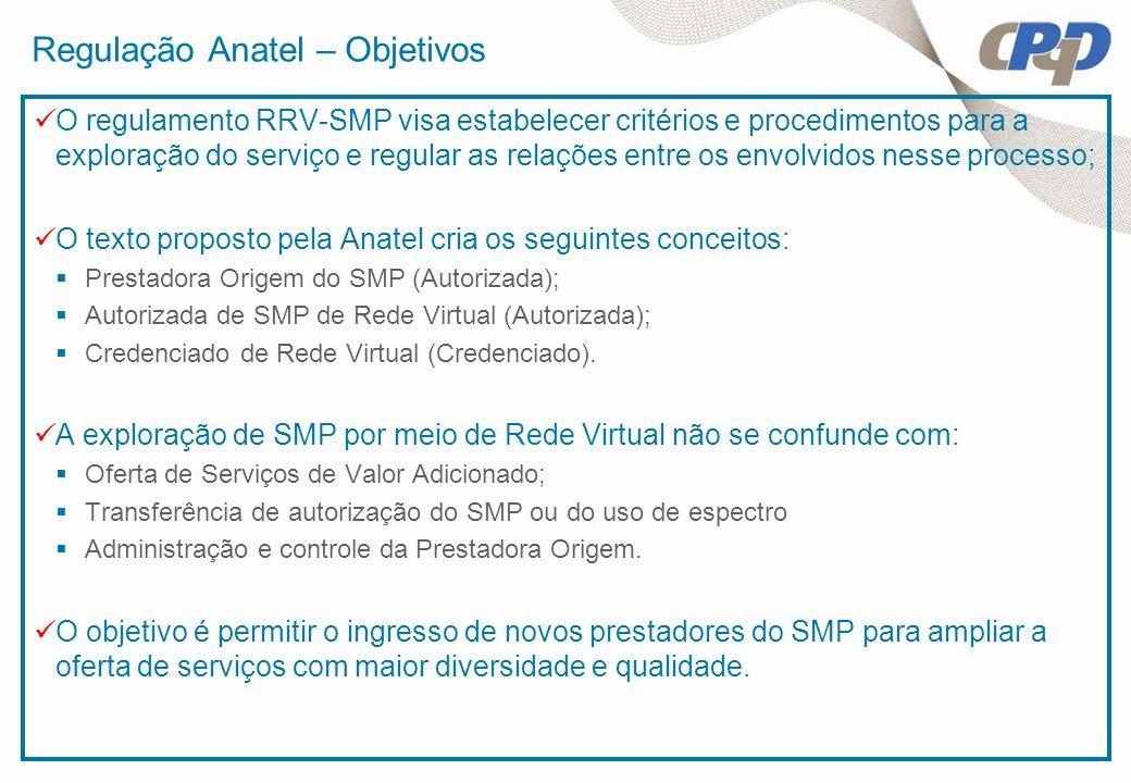 Regulação Anatel – Objetivos O regulamento RRV-SMP visa estabelecer critérios e procedimentos para a exploração do serviço e regular as relações entre