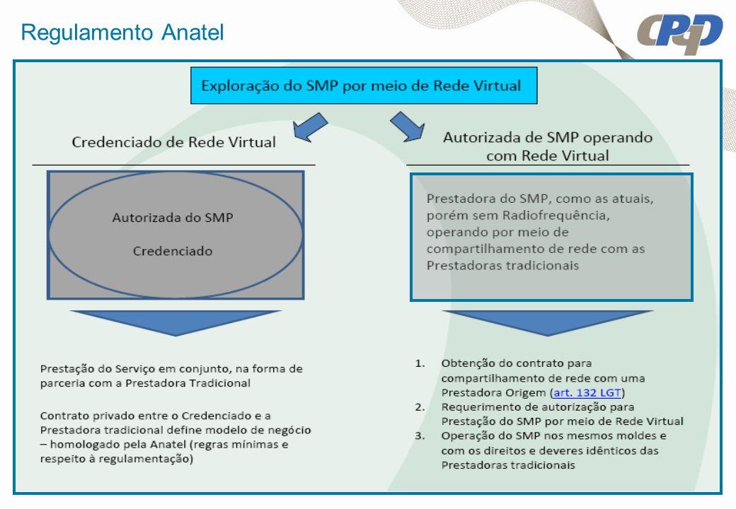Regulamento Anatel