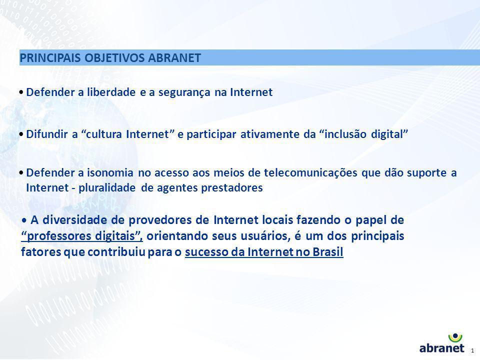 - 25 de Novembro de 2010 Oportunidades para a Oferta de Serviços no Novo Cenário das Telecomunicações