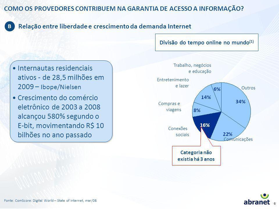 5 A regulação do meio telecomunicações no Brasil favoreceu o desenvolvimento de ambiente de Internet plural e livreno Brasil, por acertadamente segregar os serviços lógicos dos demais regulados.