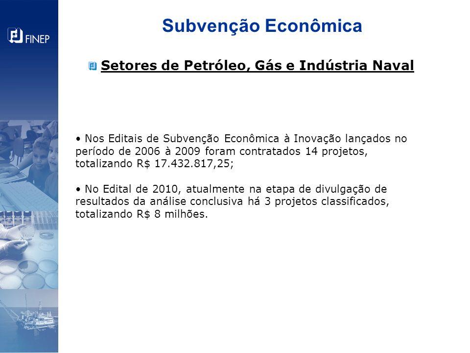 Nos Editais de Subvenção Econômica à Inovação lançados no período de 2006 à 2009 foram contratados 14 projetos, totalizando R$ 17.432.817,25; No Edita