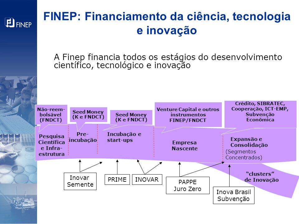 FINEP: Financiamento da ciência, tecnologia e inovação A Finep financia todos os estágios do desenvolvimento científico, tecnológico e inovação Empres