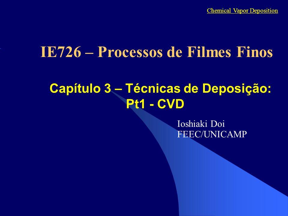 Capítulo 3 – Técnicas de Deposição: Pt1 - CVD Ioshiaki Doi FEEC/UNICAMP Chemical Vapor Deposition IE726 – Processos de Filmes Finos