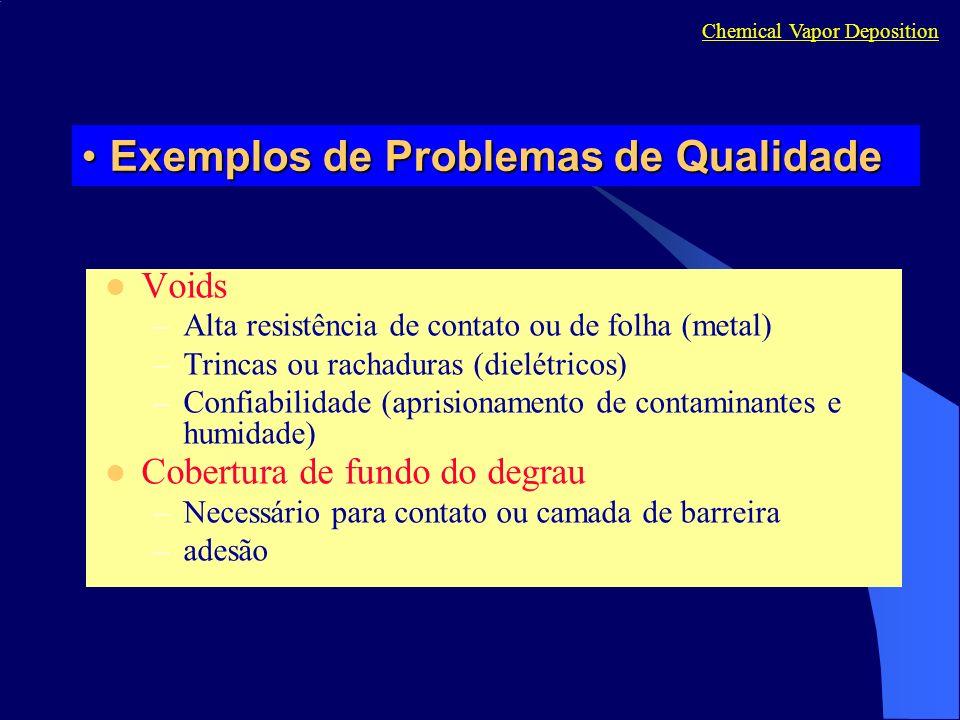 Exemplos de Problemas de QualidadeExemplos de Problemas de Qualidade Voids –Alta resistência de contato ou de folha (metal) –Trincas ou rachaduras (di