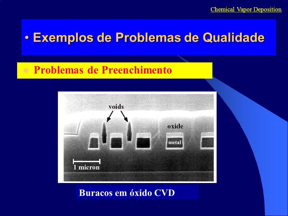 Exemplos de Problemas de QualidadeExemplos de Problemas de Qualidade Problemas de Preenchimento Chemical Vapor Deposition Buracos em óxido CVD