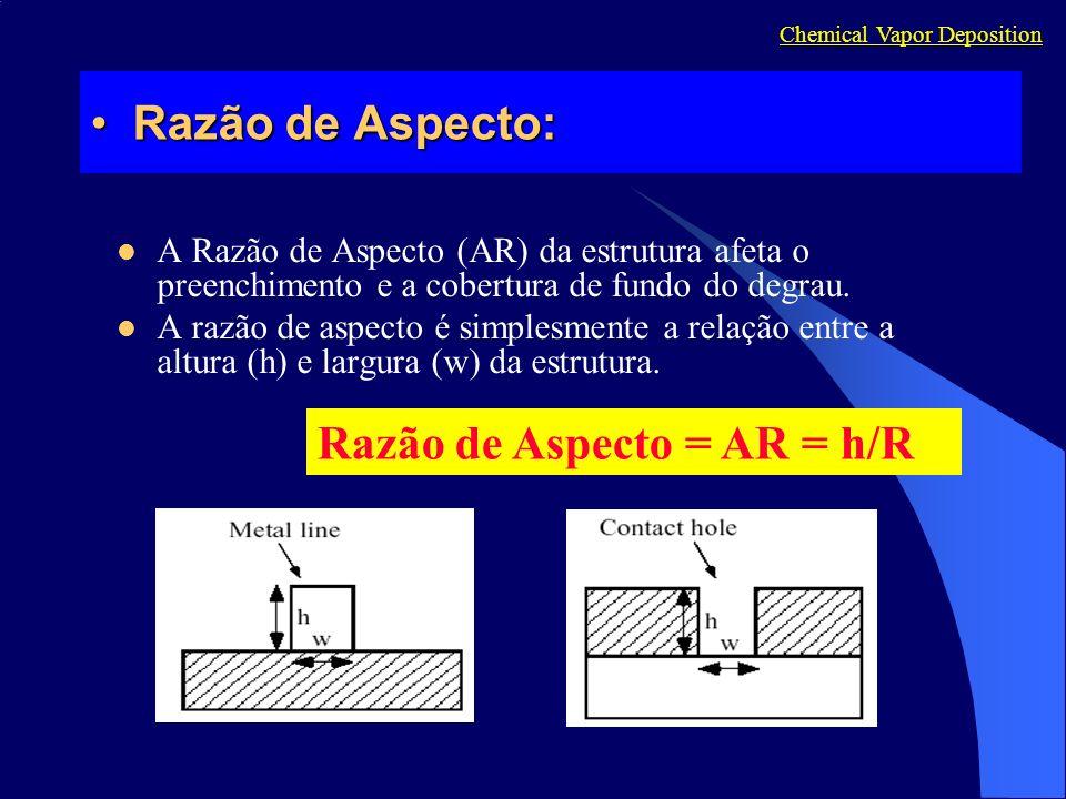 Razão de Aspecto:Razão de Aspecto: A Razão de Aspecto (AR) da estrutura afeta o preenchimento e a cobertura de fundo do degrau. A razão de aspecto é s