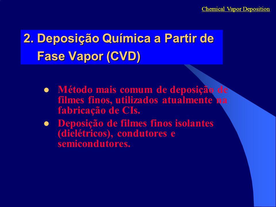 Chemical Vapor Deposition 2. Deposição Química a Partir de Fase Vapor (CVD) Método mais comum de deposição de filmes finos, utilizados atualmente na f