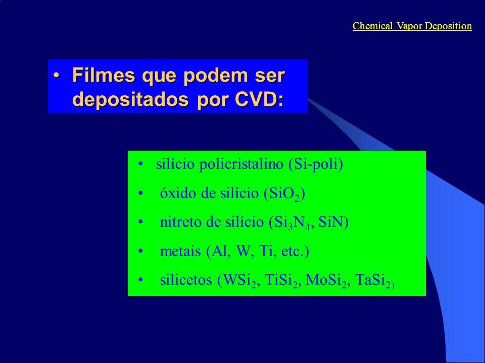 Filmes que podem ser depositados por CVD:Filmes que podem ser depositados por CVD: silício policristalino (Si-poli) óxido de silício (SiO 2 ) nitreto