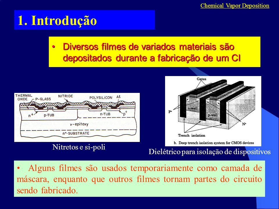 Nitretos e si-poli Chemical Vapor Deposition Diversos filmes de variados materiais são depositados durante a fabricação de um CIDiversos filmes de var
