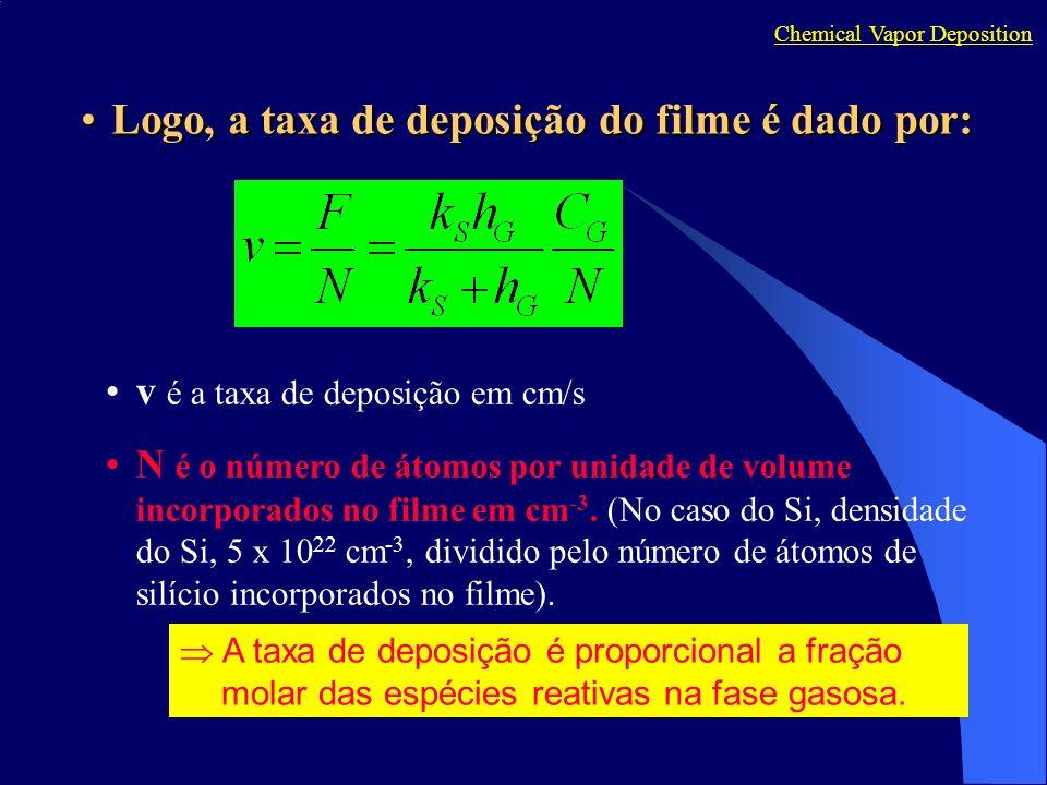 Logo, a taxadedeposiçãodofilmeédadopor:Logo, a taxa de deposição do filme é dado por: Chemical Vapor Deposition v é a taxa de deposição em cm/s N é o