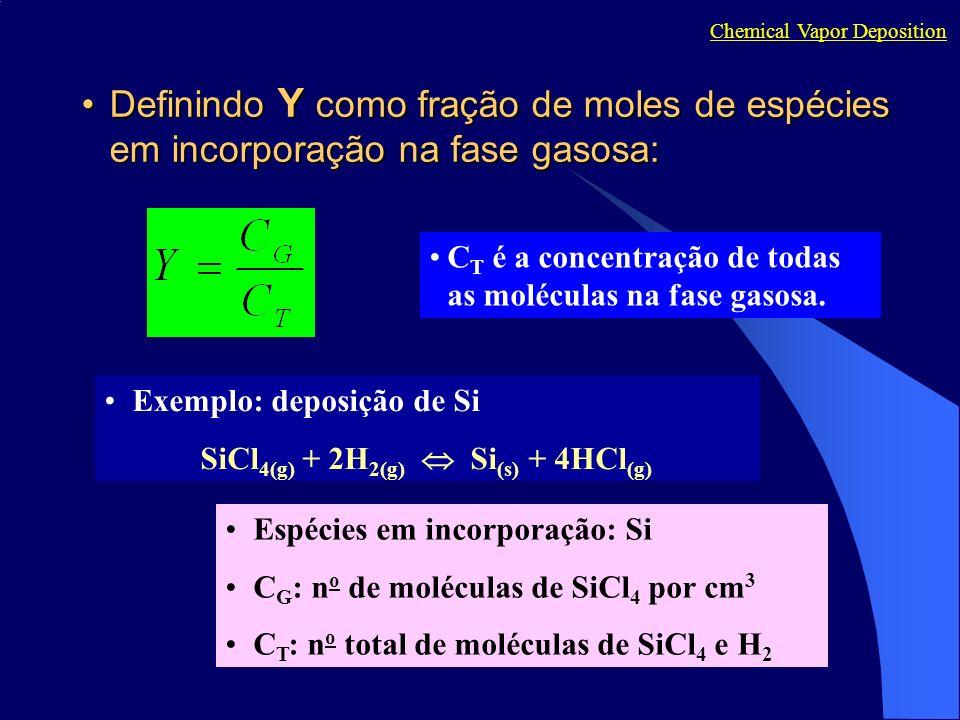 Definindo Y como fração de moles de espécies em incorporação na fase gasosa:Definindo Y como fração de moles de espécies em incorporação na fase gasos