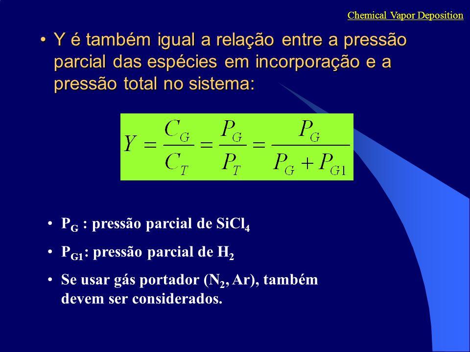 Y é também igual a relação entre a pressão parcial das espécies em incorporação e a pressão total no sistema:Y é também igual a relação entre a pressã