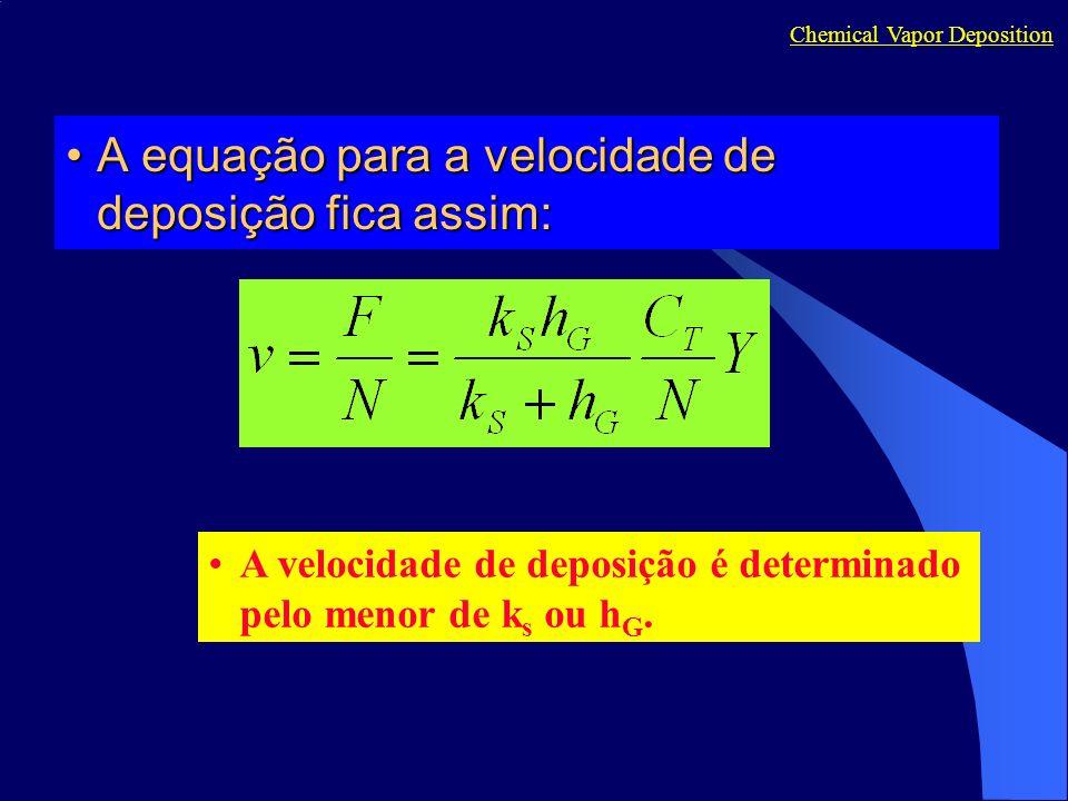 A equação para a velocidade de deposição fica assim:A equação para a velocidade de deposição fica assim: Chemical Vapor Deposition A velocidade de dep