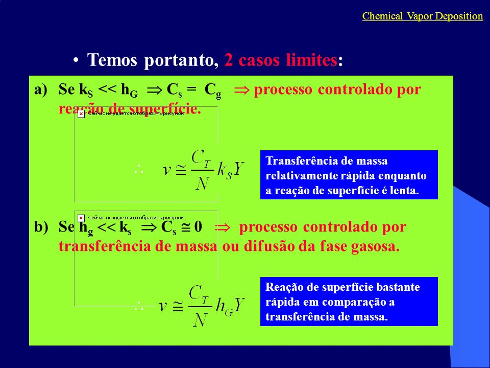 Chemical Vapor Deposition a)Se k S << h G C s = C g processo controlado por reação de superfície. b)Se h g k s C s 0 processo controlado por transferê