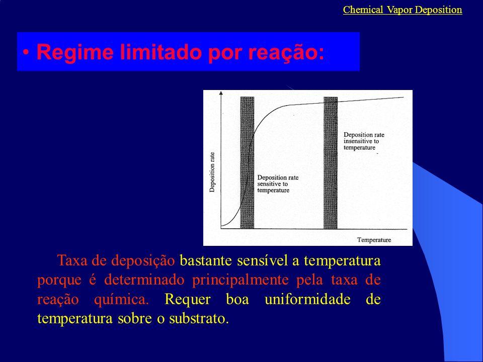 Chemical Vapor Deposition Taxa de deposição bastante sensível a temperatura porque é determinado principalmente pela taxa de reação química. Requer bo
