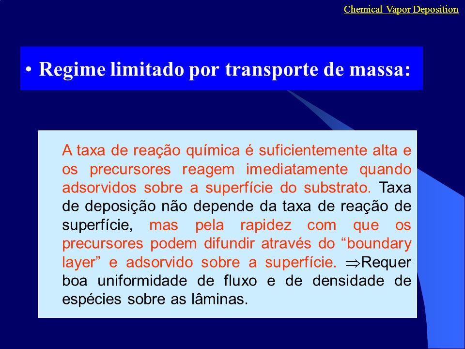 Regime limitado por transporte de massa: A taxa de reação química é suficientemente alta e os precursores reagem imediatamente quando adsorvidos sobre