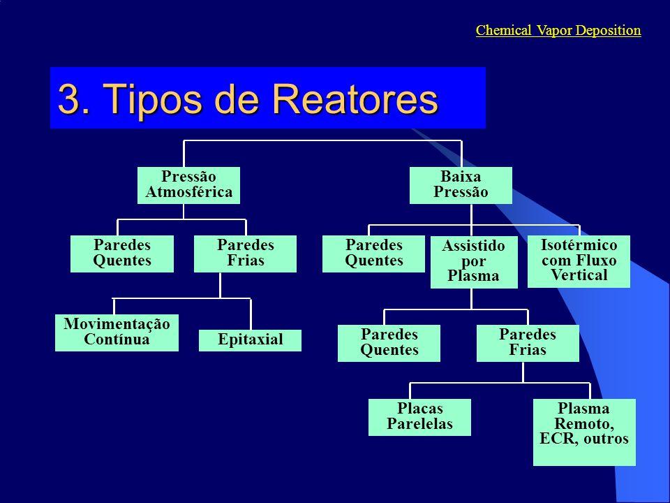 Chemical Vapor Deposition 3. Tipos de Reatores Placas Parelelas Plasma Remoto, ECR, outros Paredes Quentes Paredes Frias Assistido por Plasma Isotérmi