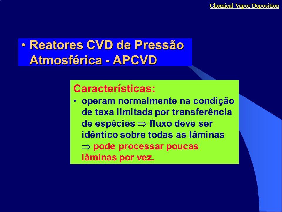 Chemical Vapor Deposition Reatores CVD de Pressão Atmosférica - APCVDReatores CVD de Pressão Atmosférica - APCVD Características: operam normalmente n