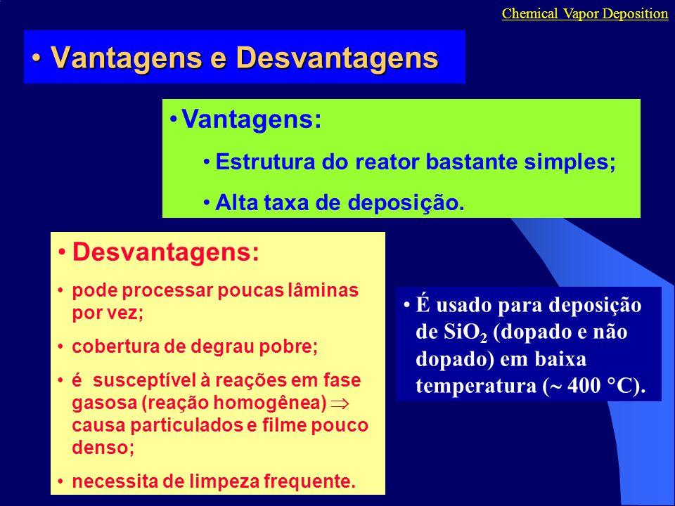 Chemical Vapor Deposition Desvantagens: pode processar poucas lâminas por vez; cobertura de degrau pobre; é susceptível à reações em fase gasosa (reaç