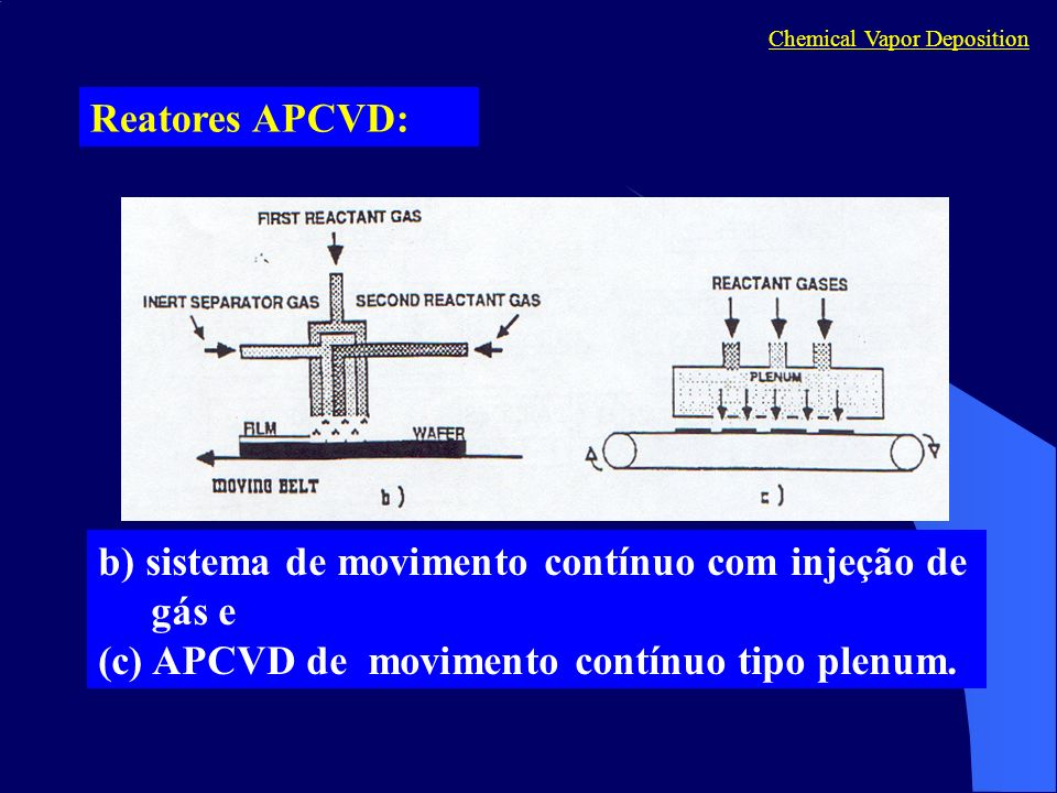 Reatores APCVD: Chemical Vapor Deposition b) sistema de movimento contínuo com injeção de gás e (c) APCVD de movimento contínuo tipo plenum.