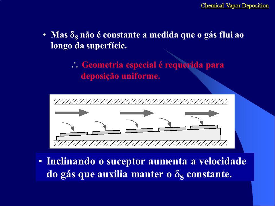 Chemical Vapor Deposition Mas S não é constante a medida que o gás flui ao longo da superfície. Geometria especial é requerida para deposição uniforme
