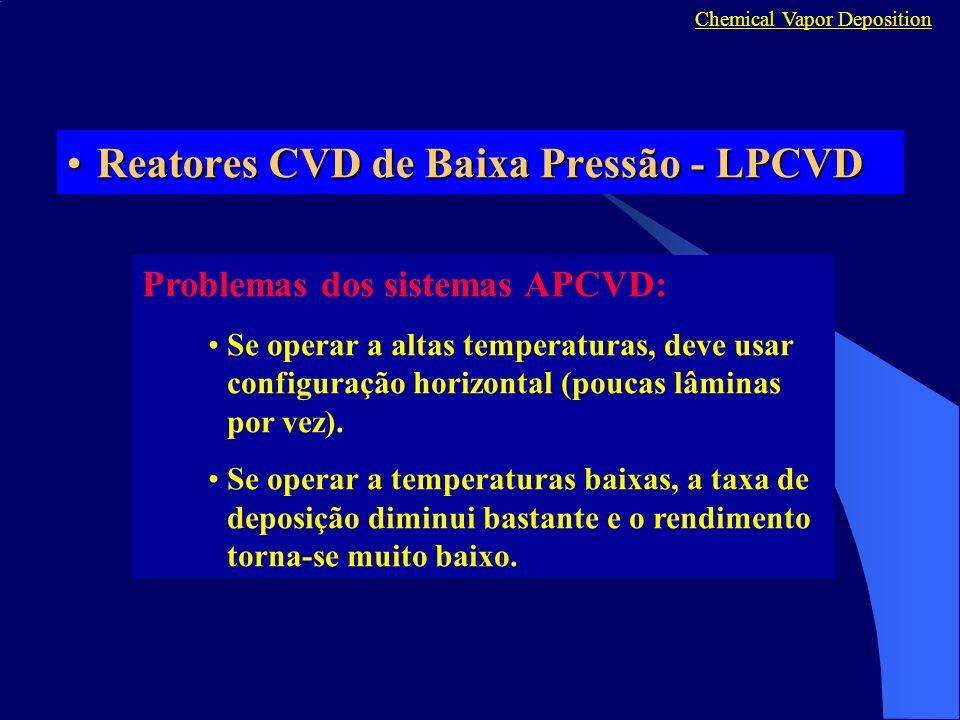 Chemical Vapor Deposition Reatores CVD de Baixa Pressão - LPCVDReatores CVD de Baixa Pressão - LPCVD Problemas dos sistemas APCVD: Se operar a altas t