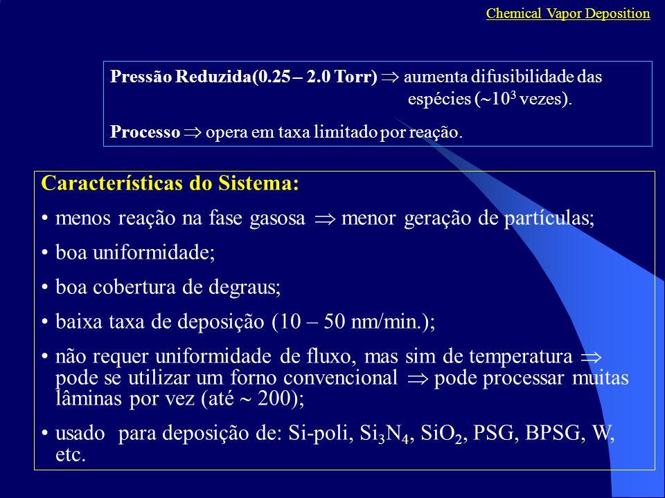 Chemical Vapor Deposition Pressão Reduzida(0.25 – 2.0 Torr) aumenta difusibilidade das espécies ( 10 3 vezes). Processo opera em taxa limitado por rea