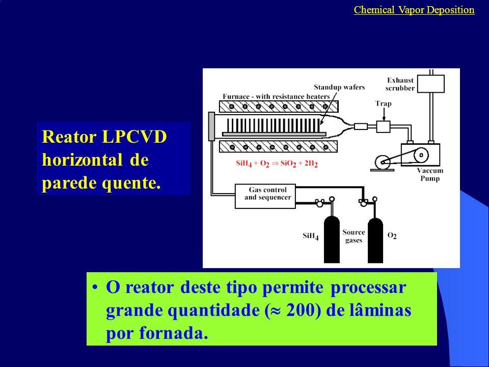 Chemical Vapor Deposition Reator LPCVD horizontal de parede quente. O reator deste tipo permite processar grande quantidade ( 200) de lâminas por forn