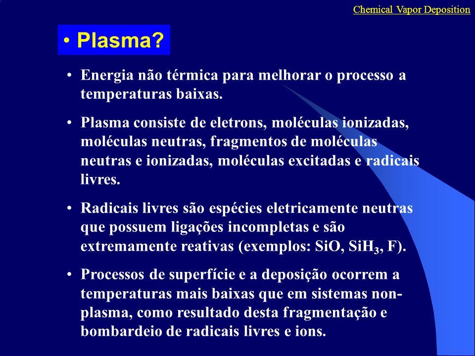 Chemical Vapor Deposition Energia não térmica para melhorar o processo a temperaturas baixas. Plasma consiste de eletrons, moléculas ionizadas, molécu
