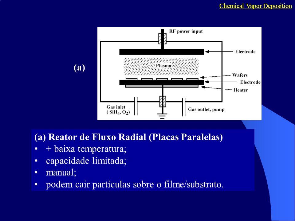 Chemical Vapor Deposition (a) Reator de Fluxo Radial (Placas Paralelas) + baixa temperatura; capacidade limitada; manual; podem cair partículas sobre