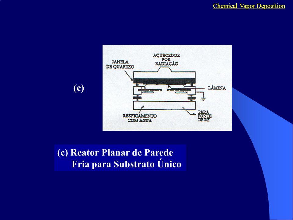 Chemical Vapor Deposition (c) Reator Planar de Parede Fria para Substrato Único (c)