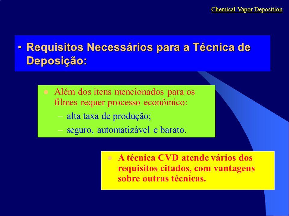 Requisitos Necessários para a Técnica de Deposição:Requisitos Necessários para a Técnica de Deposição: Chemical Vapor Deposition Além dos itens mencio