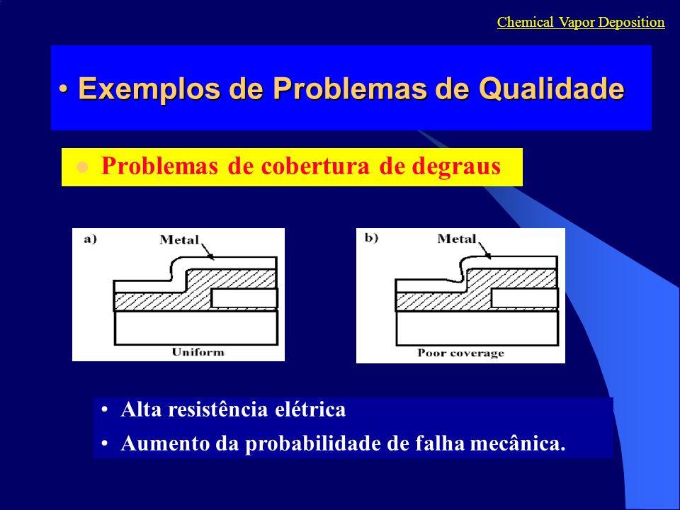 Exemplos de Problemas de QualidadeExemplos de Problemas de Qualidade Problemas de cobertura de degraus Chemical Vapor Deposition Alta resistência elét