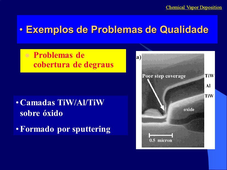 Exemplos de Problemas de QualidadeExemplos de Problemas de Qualidade Problemas de cobertura de degraus Chemical Vapor Deposition Camadas TiW/Al/TiW so