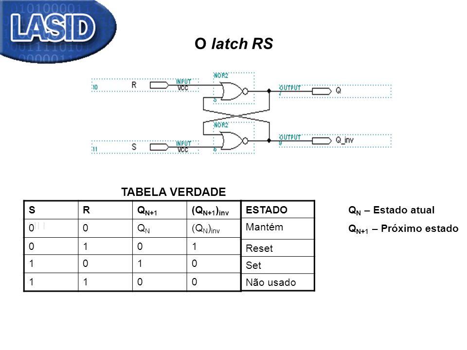 O latch RS SRQ N+1 (Q N+1 ) inv 00QNQN (Q N ) inv 0101 1010 1100 TABELA VERDADE Q N – Estado atual Q N+1 – Próximo estado ESTADO Mantém Reset Set Não