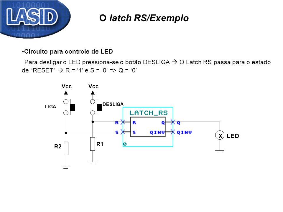 O latch RS/Exemplo X Vcc R1 R2 Vcc DESLIGA LIGA LED Circuito para controle de LED Para desligar o LED pressiona-se o botão DESLIGA O Latch RS passa pa