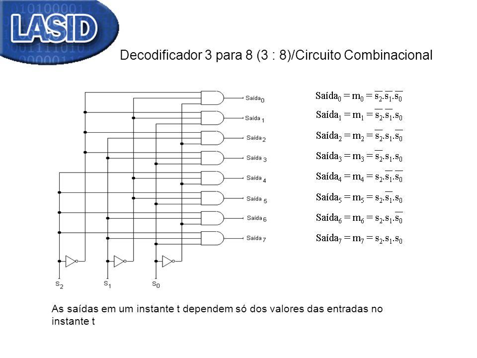 Decodificador 3 para 8 (3 : 8)/Circuito Combinacional As saídas em um instante t dependem só dos valores das entradas no instante t