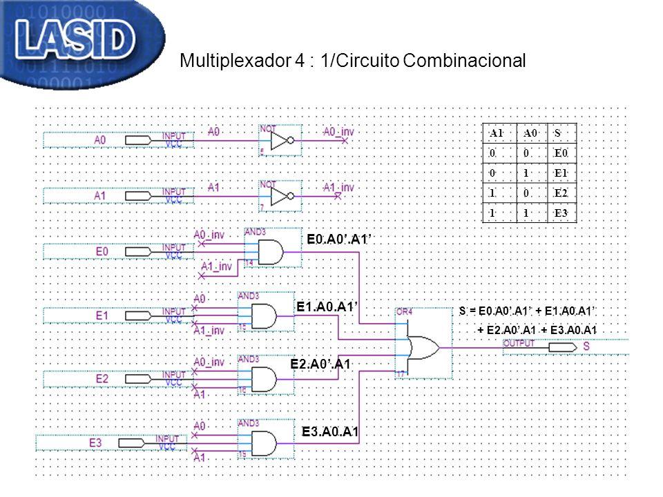 Multiplexador 4 : 1/Circuito Combinacional E0.A0.A1 E1.A0.A1 E2.A0.A1 E3.A0.A1 S = E0.A0.A1 + E1.A0.A1 + E2.A0.A1 + E3.A0.A1 A1A0S 00E0 01E1 10E2 11E3