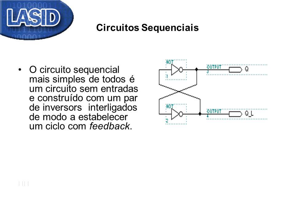 Circuitos Sequenciais O circuito sequencial mais simples de todos é um circuito sem entradas e construído com um par de inversors interligados de modo