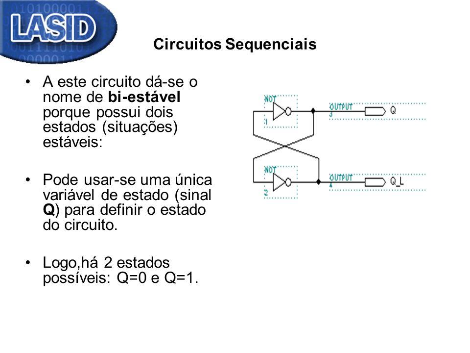 Circuitos Sequenciais A este circuito dá-se o nome de bi-estável porque possui dois estados (situações) estáveis: Pode usar-se uma única variável de e