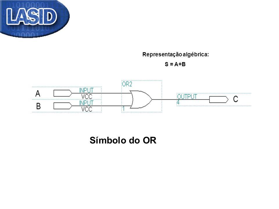 Símbolo do OR Representação algébrica: S = A+B