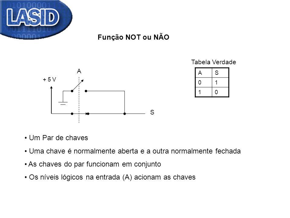 Função NOT ou NÃO + 5 V A S AS 01 10 Tabela Verdade Um Par de chaves Uma chave é normalmente aberta e a outra normalmente fechada As chaves do par fun