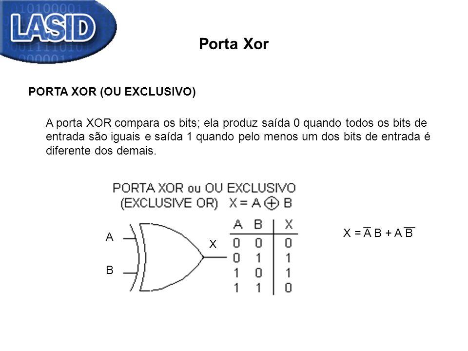 Porta Xor PORTA XOR (OU EXCLUSIVO) A porta XOR compara os bits; ela produz saída 0 quando todos os bits de entrada são iguais e saída 1 quando pelo me