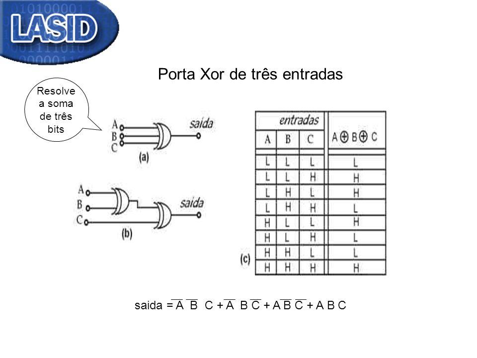 Porta Xor de três entradas saida = A B C + A B C + A B C + A B C Resolve a soma de três bits