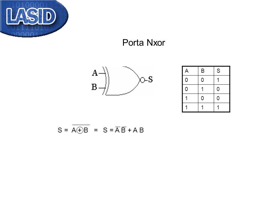 Porta Nxor ABS 001 010 100 111 S = A B + A BS = A + B =