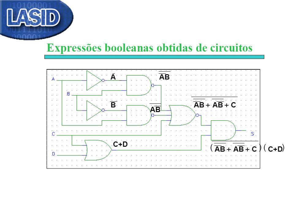 A B AB + C + C+D AB + C + ()( )